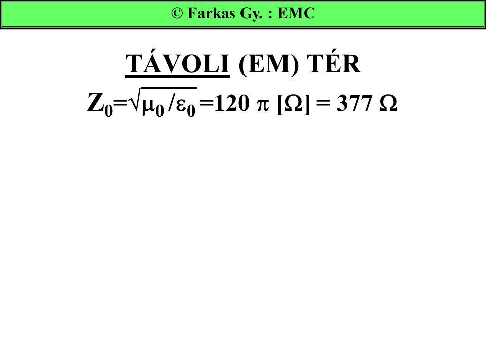 TÁVOLI (EM) TÉR Z0=0 /0 =120  [] = 377 